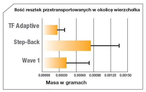 tf_adaptive_graf.png